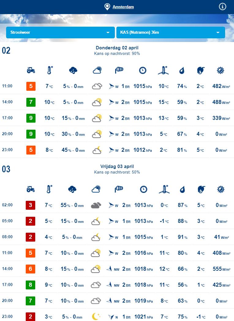 weatherapp_strooien.jpg